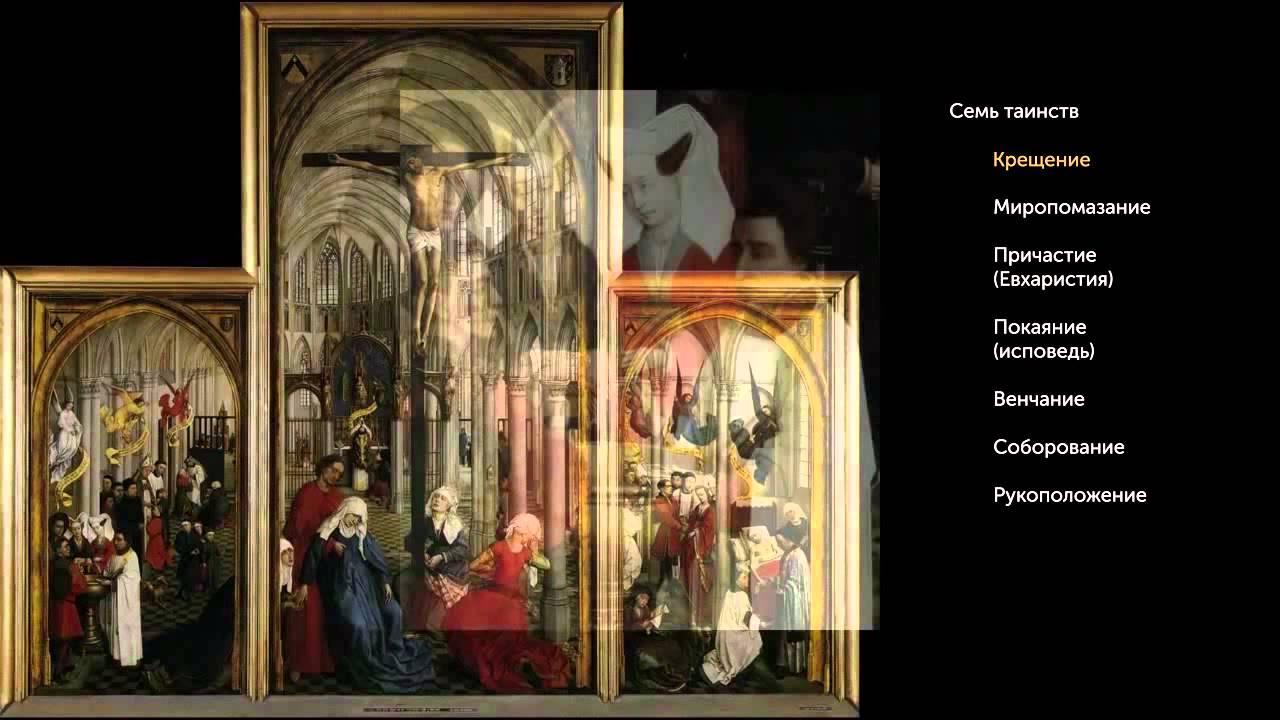 Что такое реформация — как она проходила и к чему привела