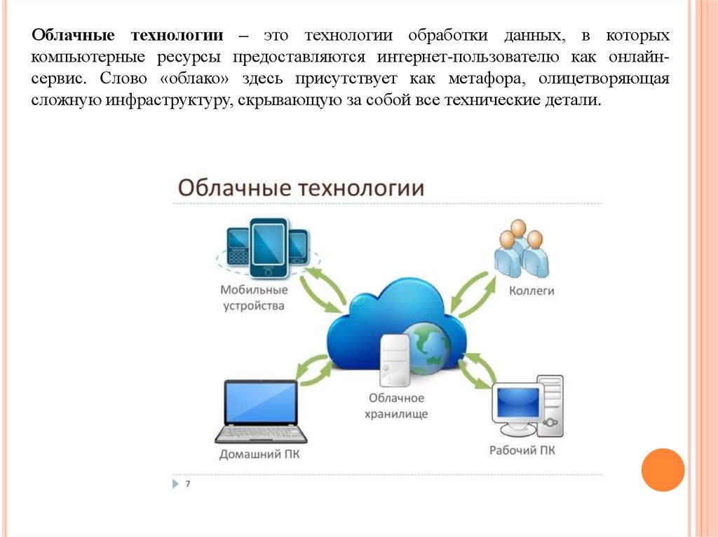Что такое облачные технологии? применение облачных технологий :: businessman.ru