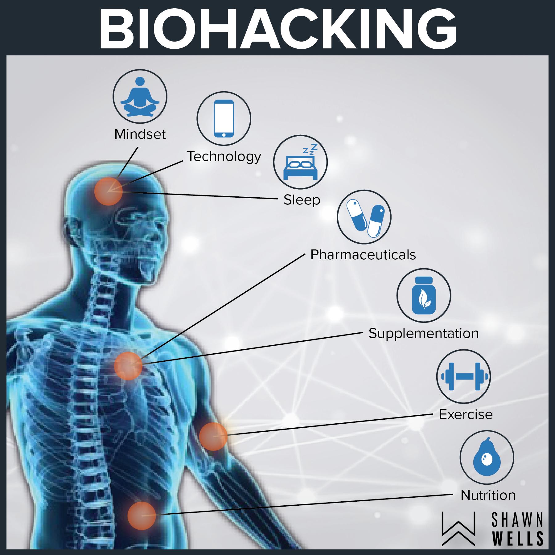 Биохакинг - что это такое?