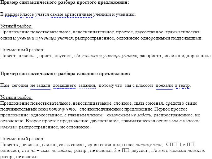 Синтаксический разбор сложноподчиненного предложения – примеры