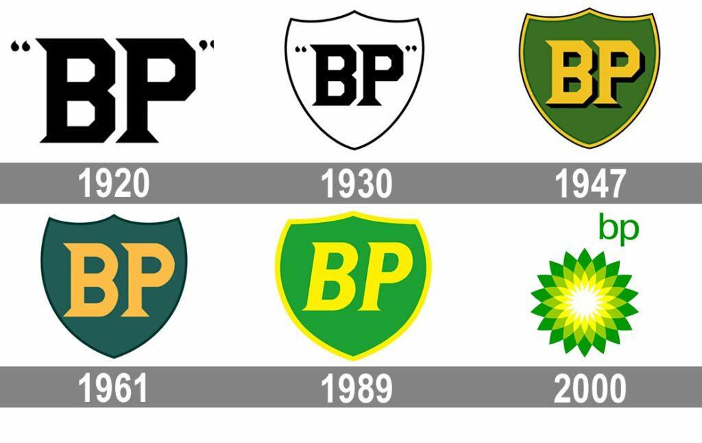 Ребрендинг: что это такое, как проводится в фирме или компании, влияние на логотип бренда