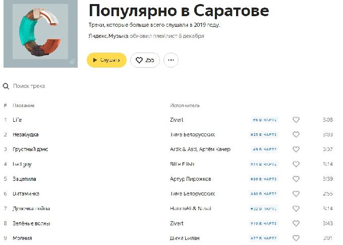 Значение слова «эстрада» в 10 онлайн словарях даль, ожегов, ефремова и др. - glosum.ru
