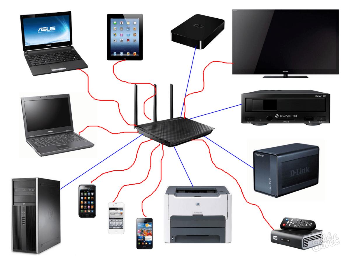 Локальные и глобальные вычислительные сети