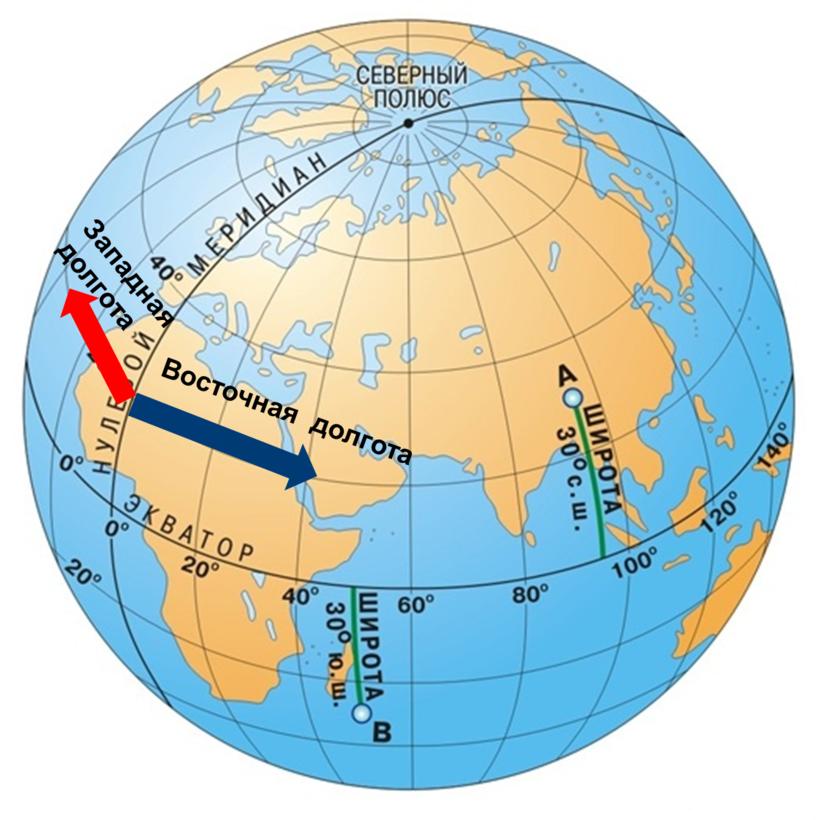 Долгота — википедия с видео // wiki 2