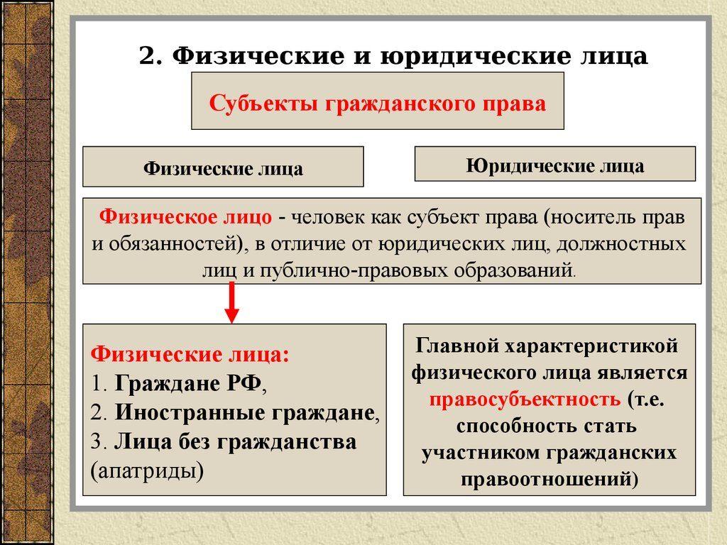 Чем отличаются физические лица от юридических? в чем разница этих статусов? :: businessman.ru