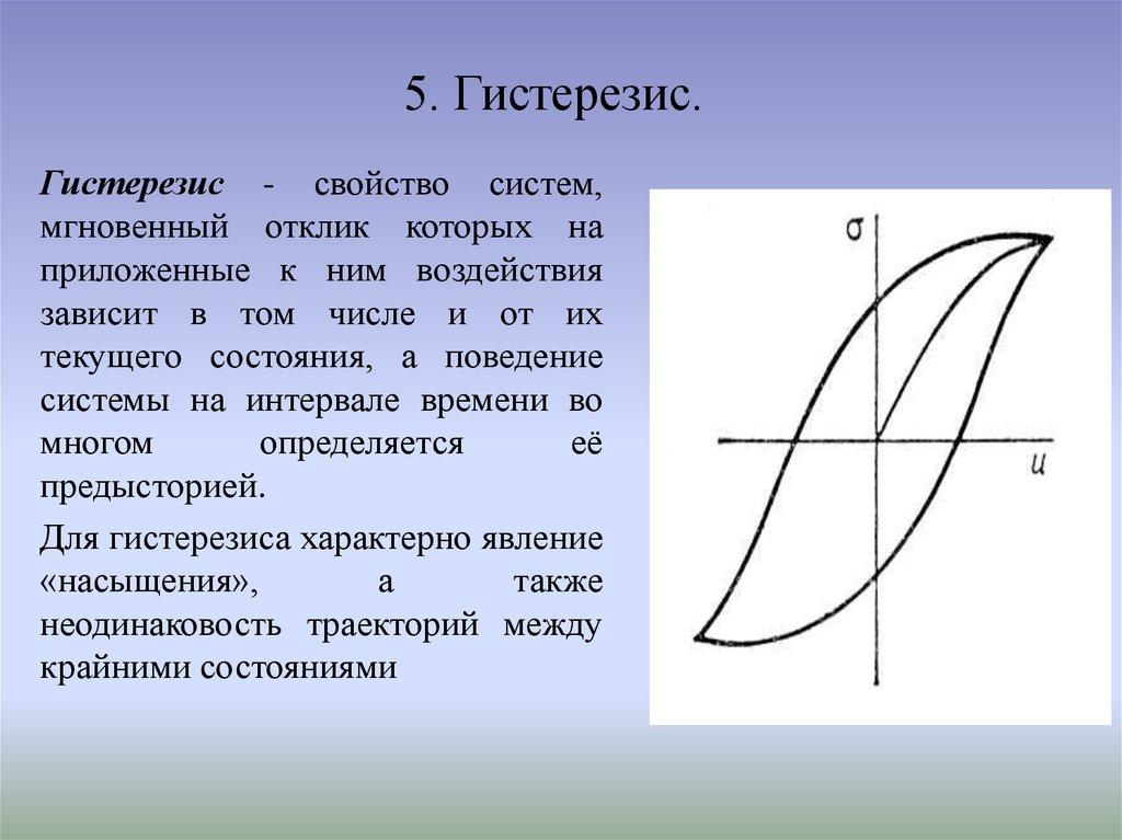 Гистерезис — википедия. что такое гистерезис