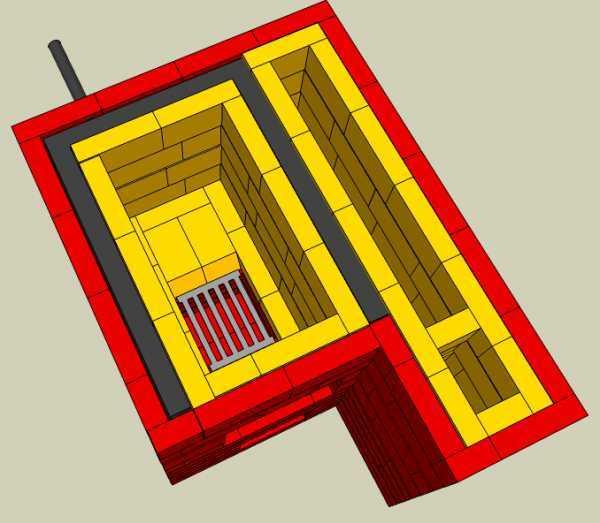 Футеровка печи: шамот, устройство футеровки
