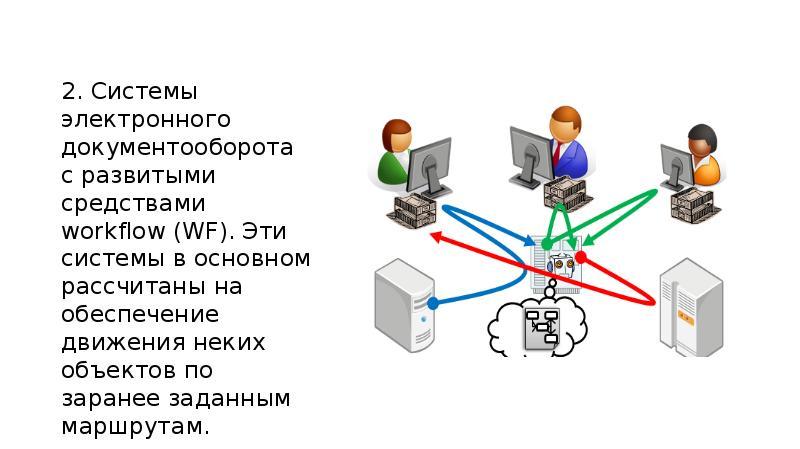 Основные понятия делопроизводства и документооборота: основные понятия делопроизводства и документооборота