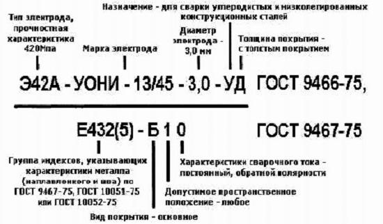 Сварочный электрод — википедия. что такое сварочный электрод