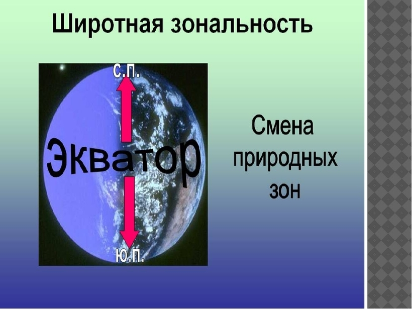 Что такое широтная зональность, и как она влияет на природу земли