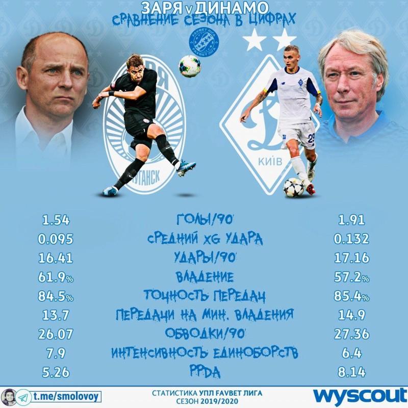 Динамо (мини-футбольный клуб, москва) — википедия. что такое динамо (мини-футбольный клуб, москва)
