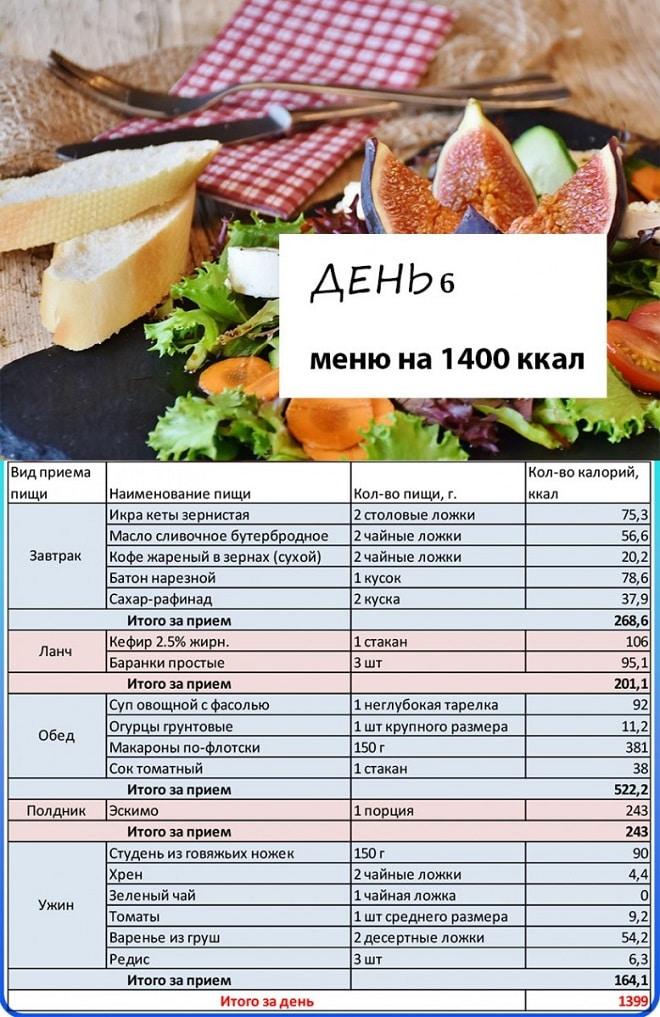 Дефицит калорий     красота и питание - все о зож