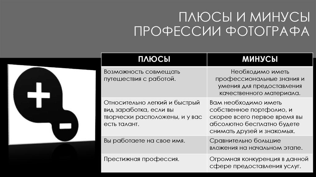 Виды и жанры в журналистике с описанием и примерами