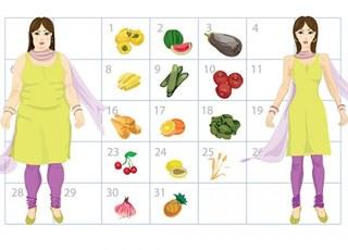 Разгрузочные дни для похудения - какие более эффектины