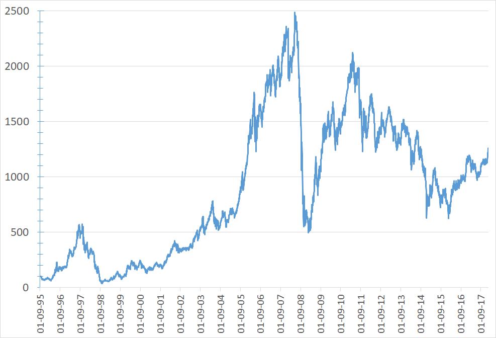 Ртс-тендер: обзор электронной торговой площадки, вход, поиск закупок, раздел змо, тарифы