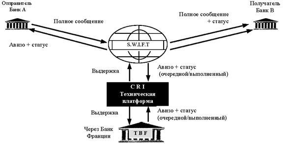 Что такое swift (определение): как он работает, зачем нужен свифт