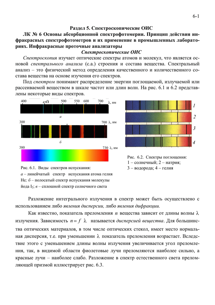 Спектр - поглощение  - большая энциклопедия нефти и газа, статья, страница 1