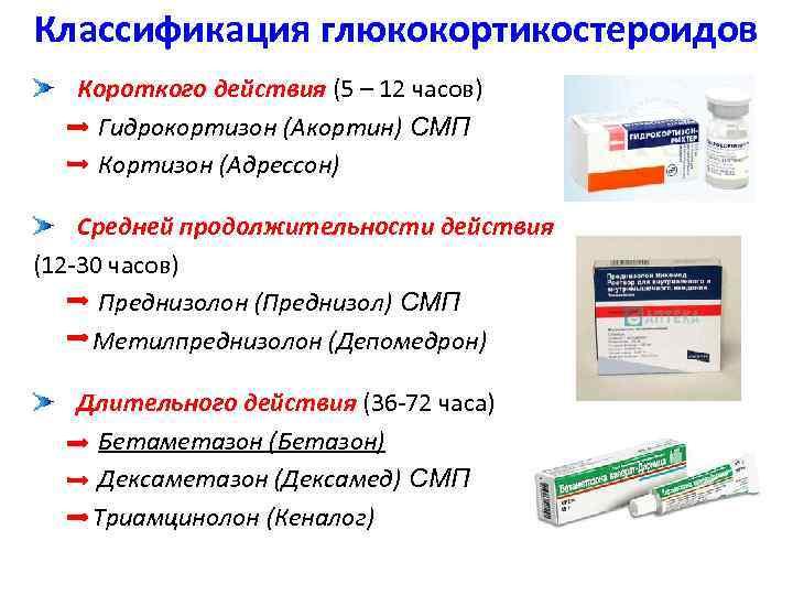 Глюкокортикостероиды - классификация и действие, формы выпуска глюкокортикостероиды - классификация и действие, формы выпуска