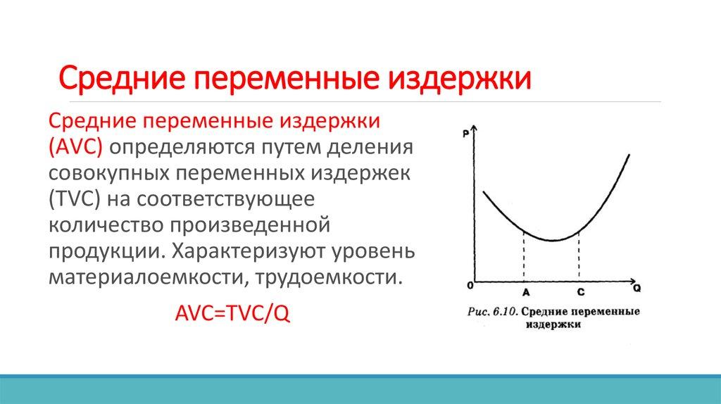 Понятие и виды издержек производства