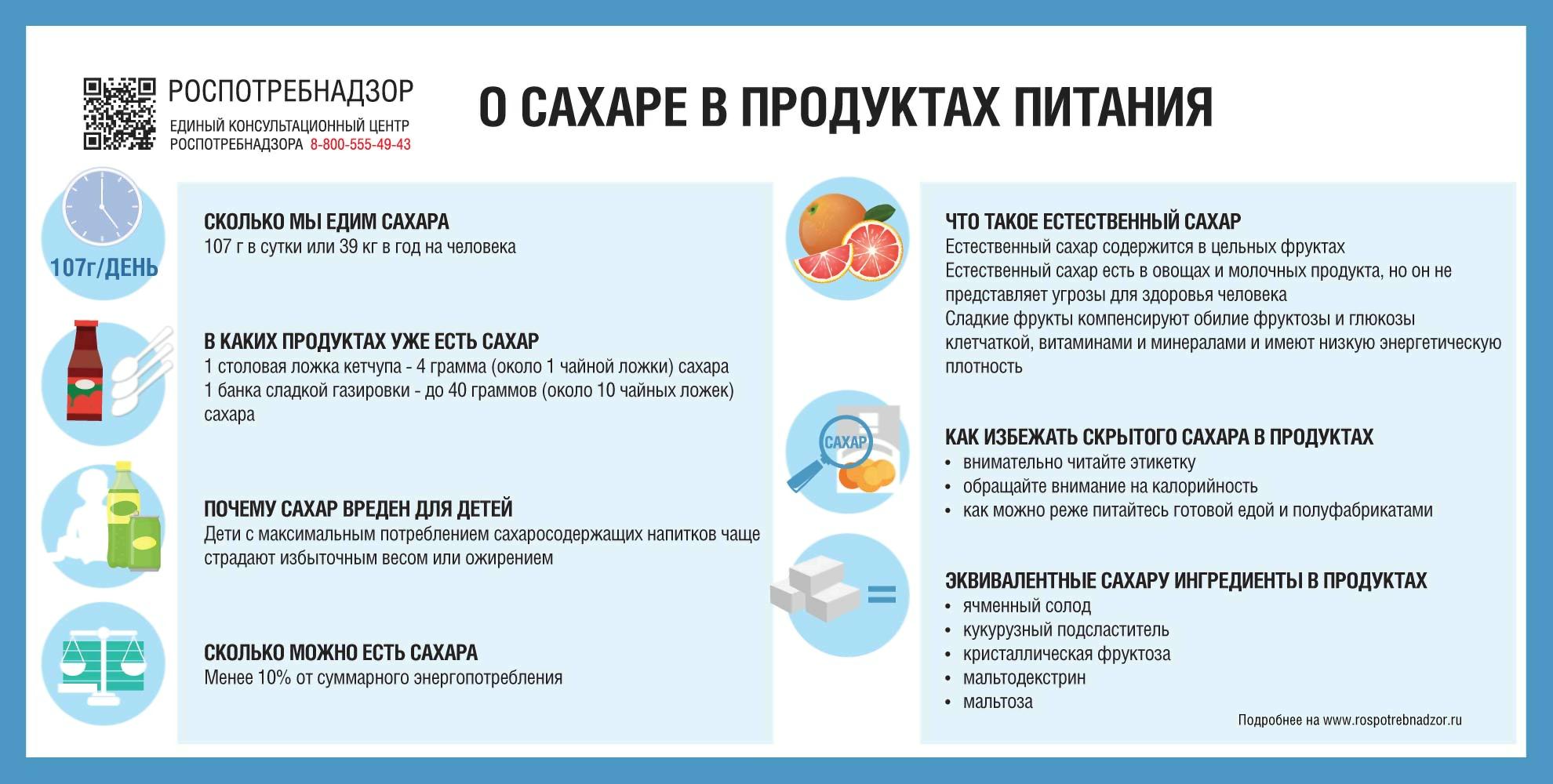 Роспотребнадзор, россия - деловой квартал