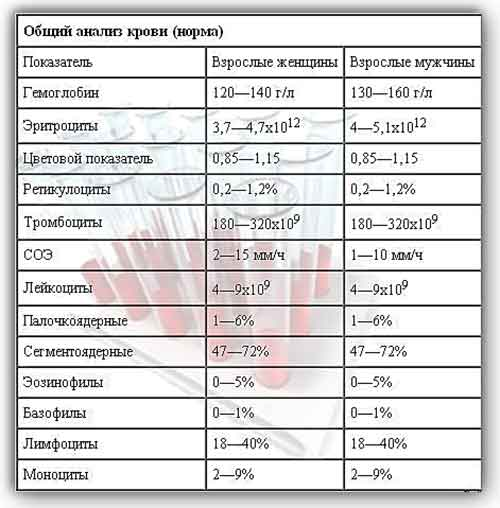Igm коронавируса - референсное значение igm увеличено с 1.00 до 2.00 (а люди с семьями сидят на карантине) - разрулимс!