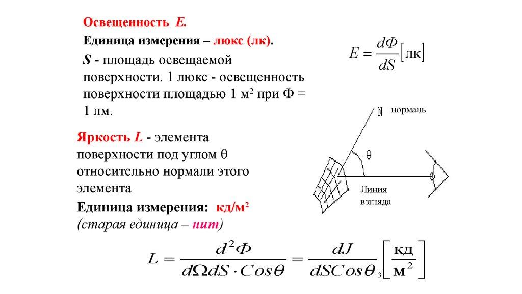 Уровень освещенности в помещениях, каким прибором измеряется, единица измерения, таблица
