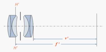 Фокальная плоскость: что это и ее применение в прицелах