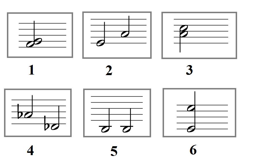Число, лежащее в основе современной музыки / хабр