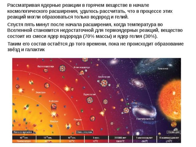 Космология википедия