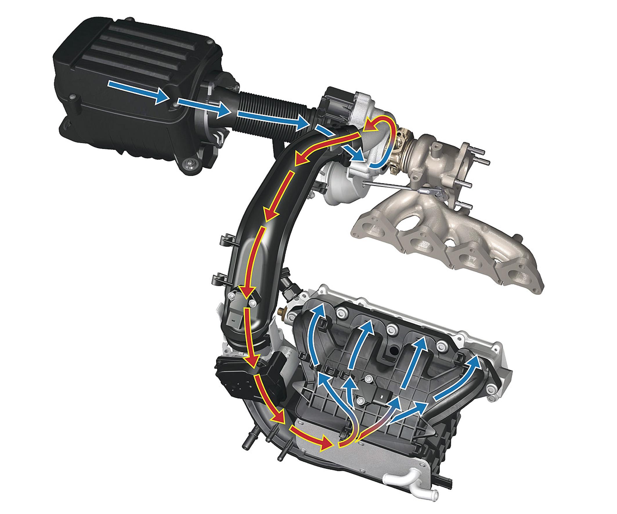 Двигатель 2.0 tsi chhb/cncd