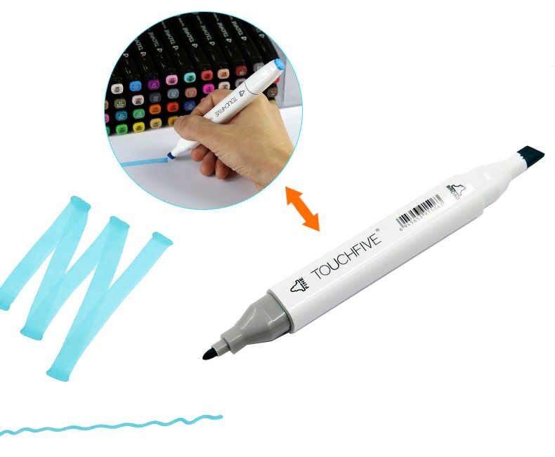 Смывается ли перманентный маркер водой. перманентный маркер - технология производства, свойства, сферы применения и чем удалить