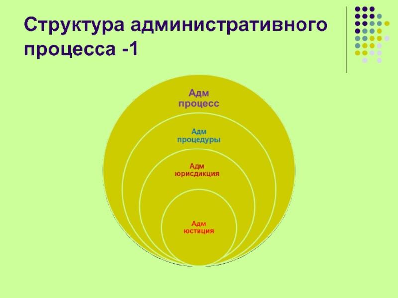 Органы юстиции российской федерации: понятие, история, роль, проблемы, задачи, функции, полномочия, деятельность. органы юстиции - это...