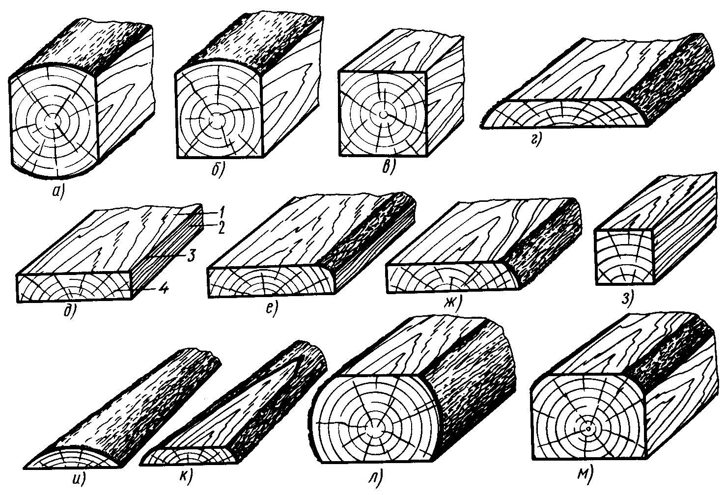 Обыкновенный серебристый горбыль