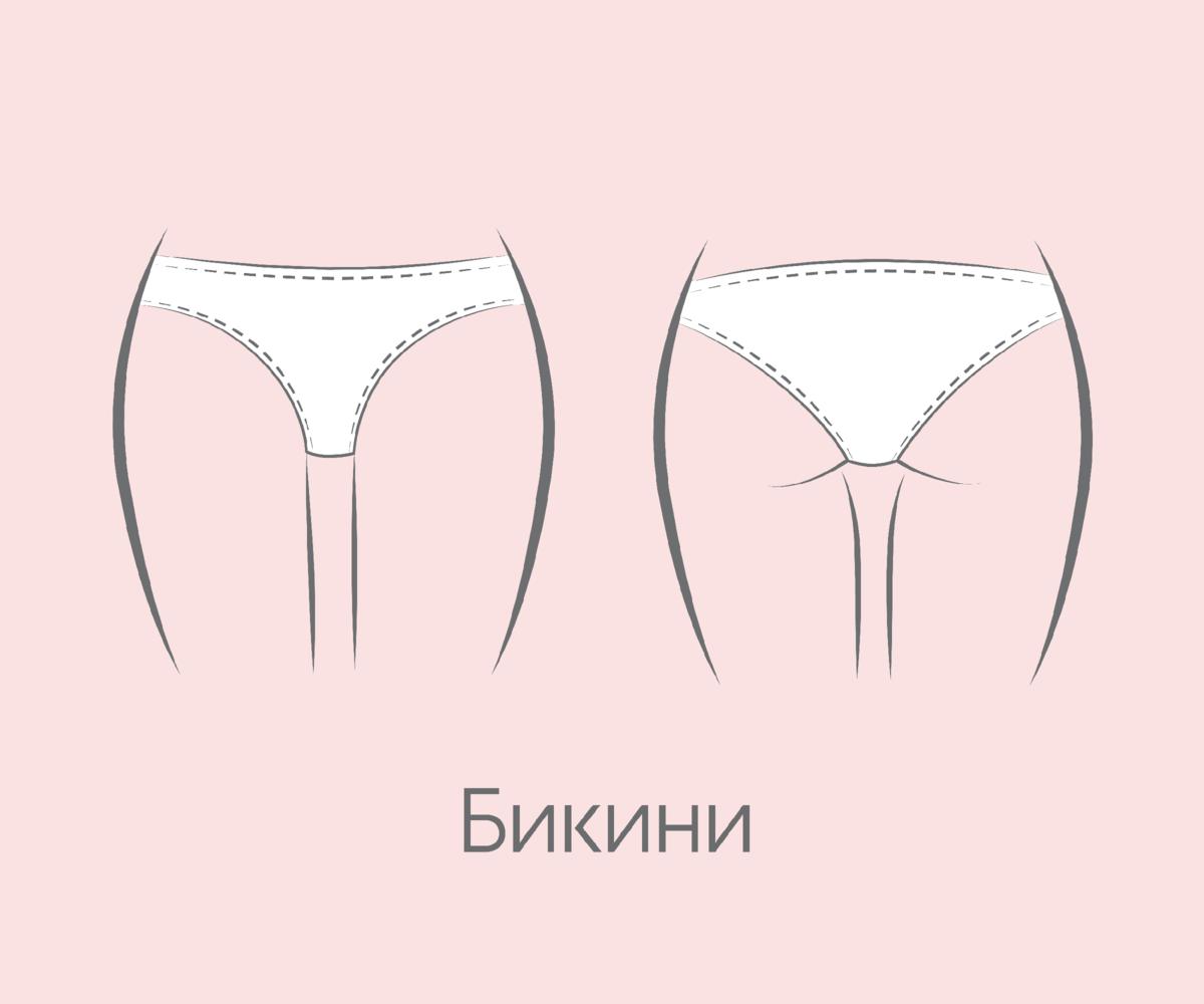 Мужские трусы джоки: для чего нужны и кто их носит