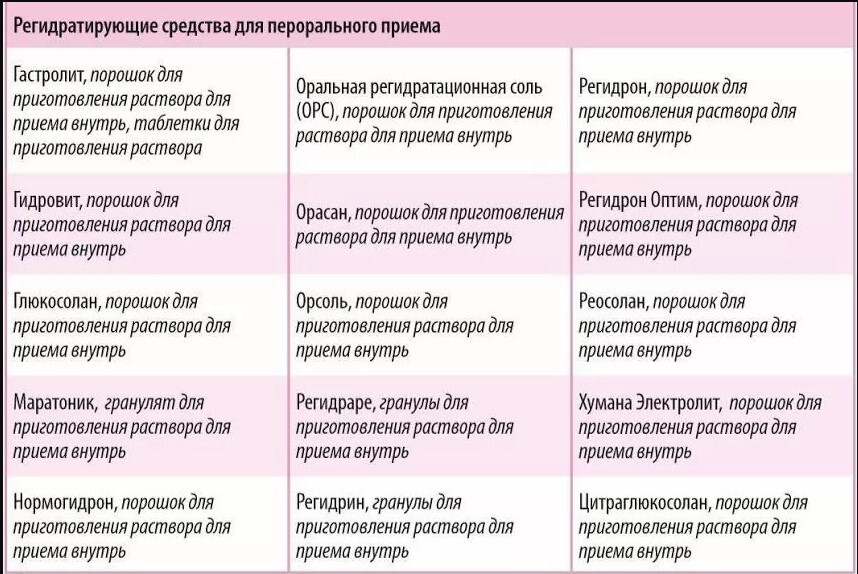 Иммунодепрессанты: лекарства для борьбы с иммунитетом