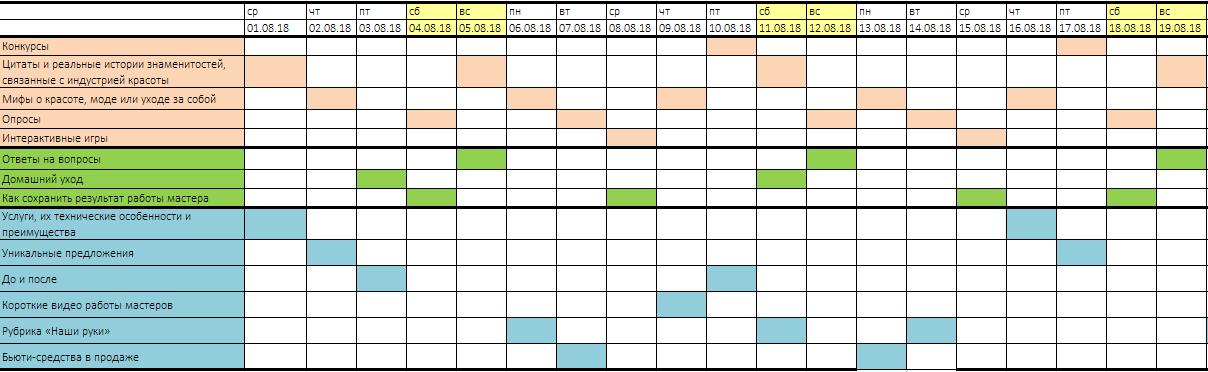 Контент-план для инстаграм: руководство + примеры + инструменты — checkroi