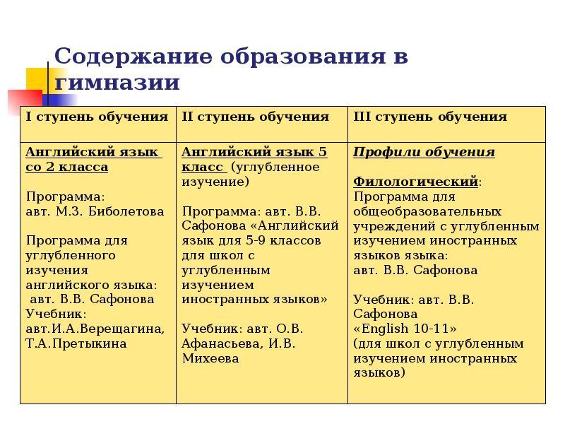 Гимназия № 13 (красноярск) — википедия. что такое гимназия № 13 (красноярск)
