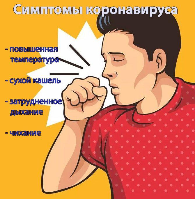 Дыхание при коронавирусе