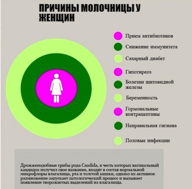 Мизогиния – что это такое, причины возникновения, симптомы у мужчин и женщин