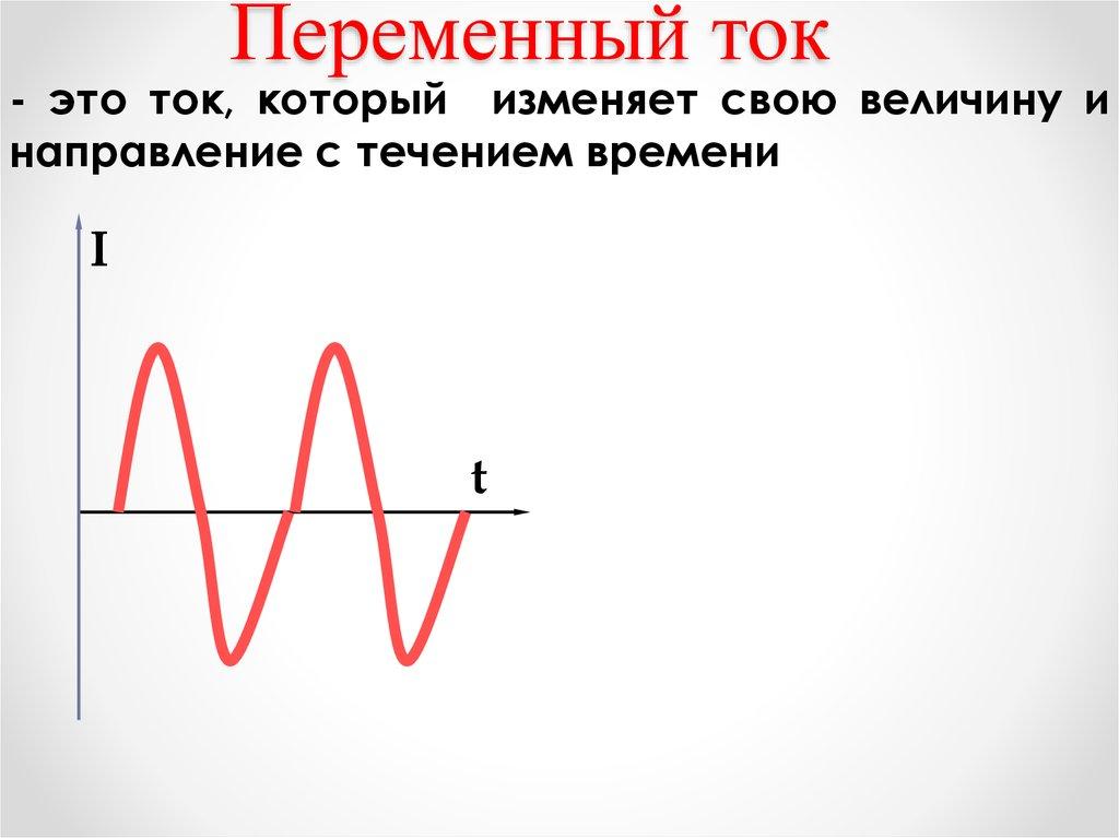 Напряжение переменного тока