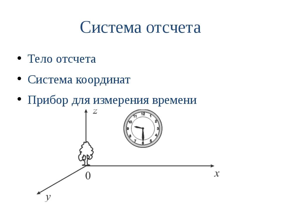 Система отсчёта