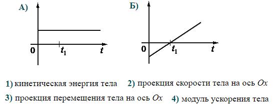 Механическая энергия - mechanical energy - qwe.wiki