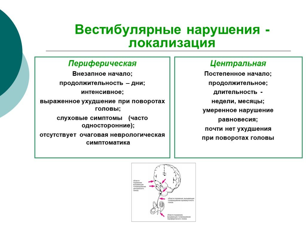 Вестибулярная атаксия: причины, симптомы и лечение. нарушение вестибулярного аппарата - sammedic.ru