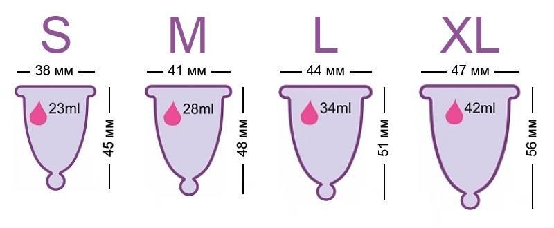 Фото до и после вагинопластики, кольпорафии - центр эстетической медицины