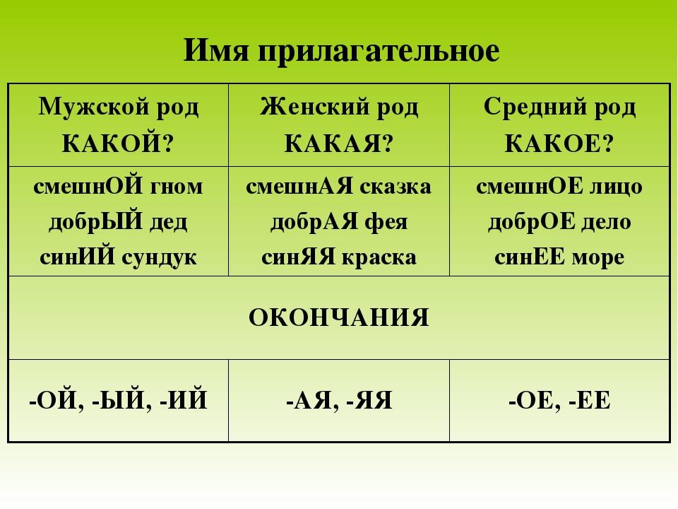 Качественные прилагательные – примеры, как определить  и степени сравнения