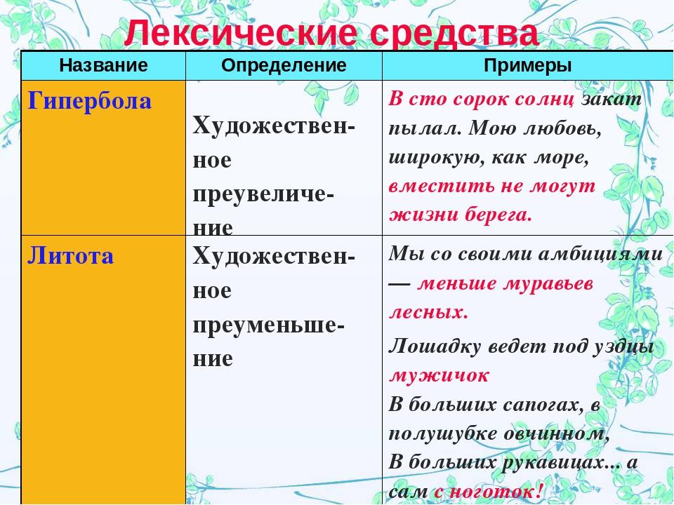 Литота — википедия