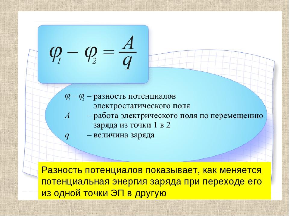 Контактная разность потенциалов — википедия. что такое контактная разность потенциалов
