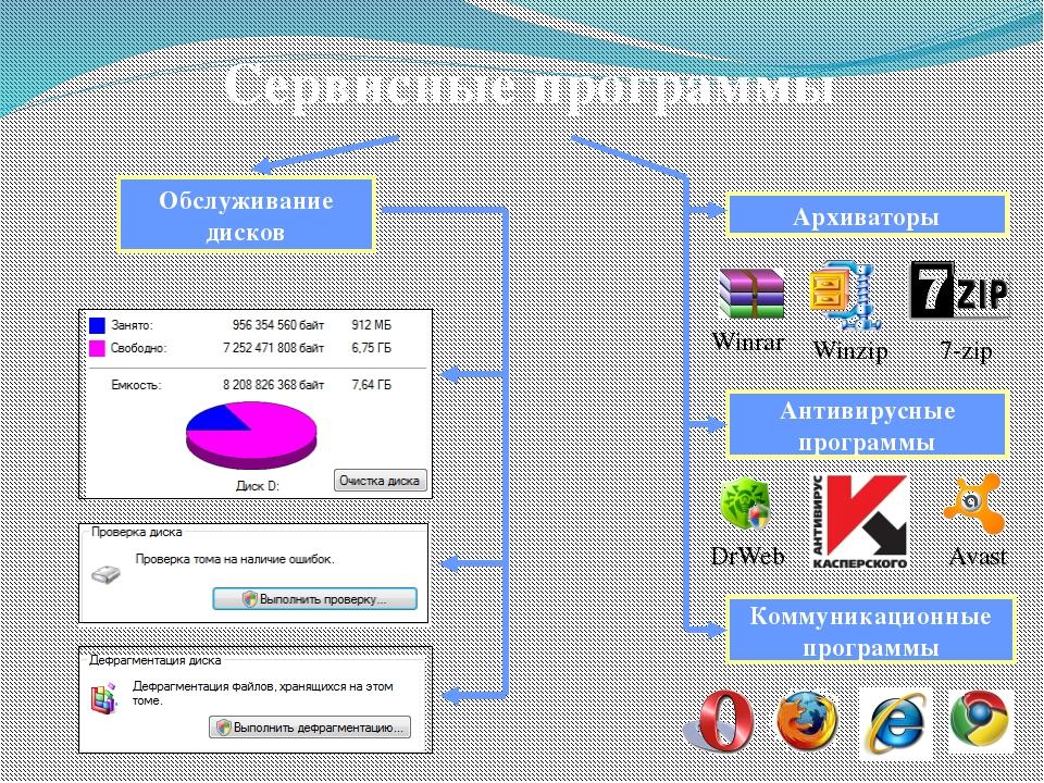 Программное обеспечение компьютера — софт: что это такое