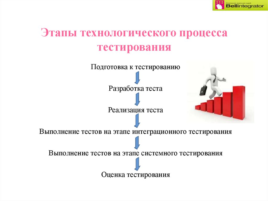 Технологический процесс — википедия с видео // wiki 2