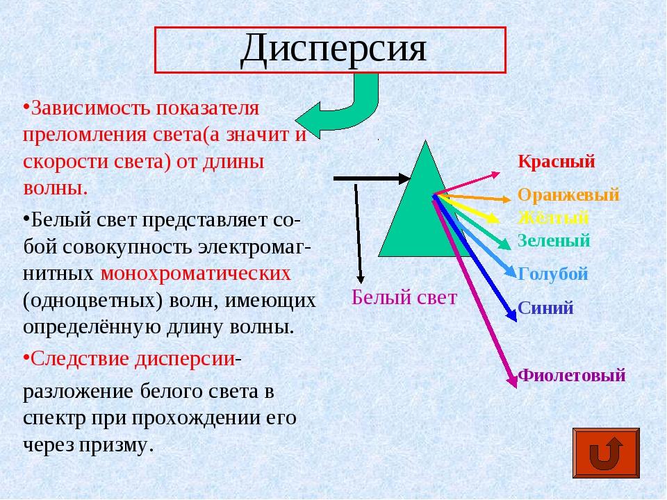 Дисперсия света: определение, открытие явления, примеры в природе